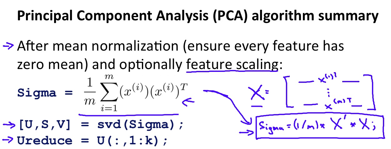 Principal Component Analysis (PCA) algorithm summary