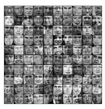 Original faces